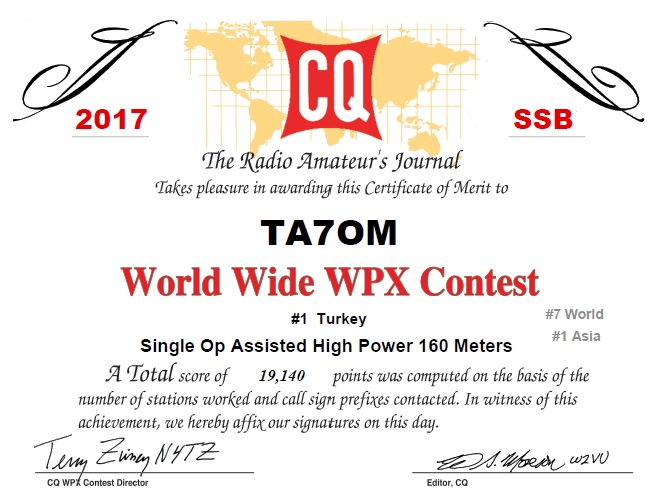 CQ WW WPX Contest 2017