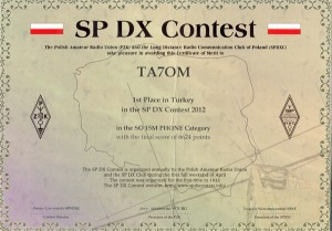 SP DX CONTEST