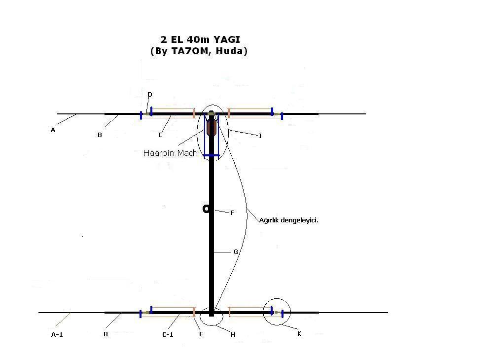 40m-yagi