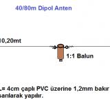 40-80m dipol