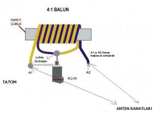 Balun-1-4-TA7OM-1