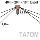 40m-20m-10m-fan-dipol