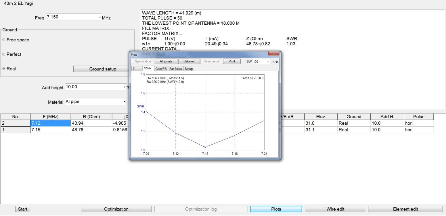 40m band homebrew | TA7OM-Amateur Radio